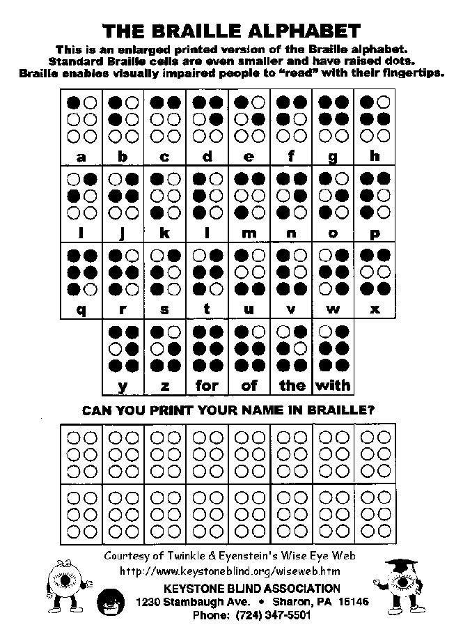 Is braille hard to learn if you are not blind - answers.com