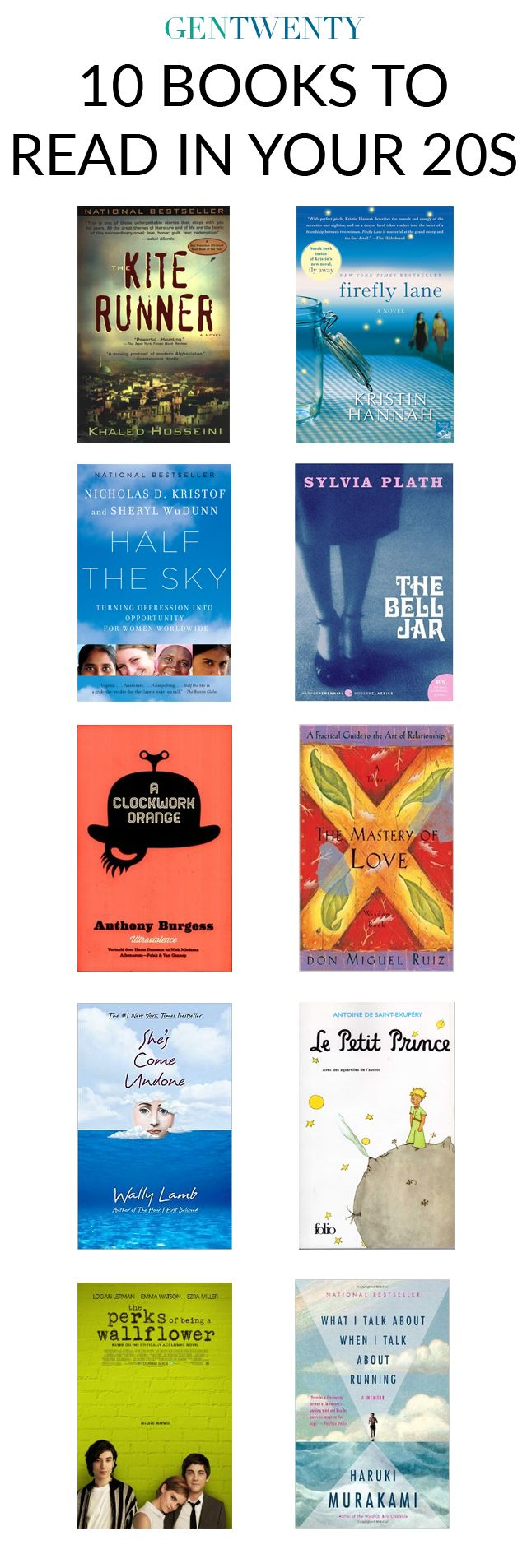 10 Books to Read in Your 20s List