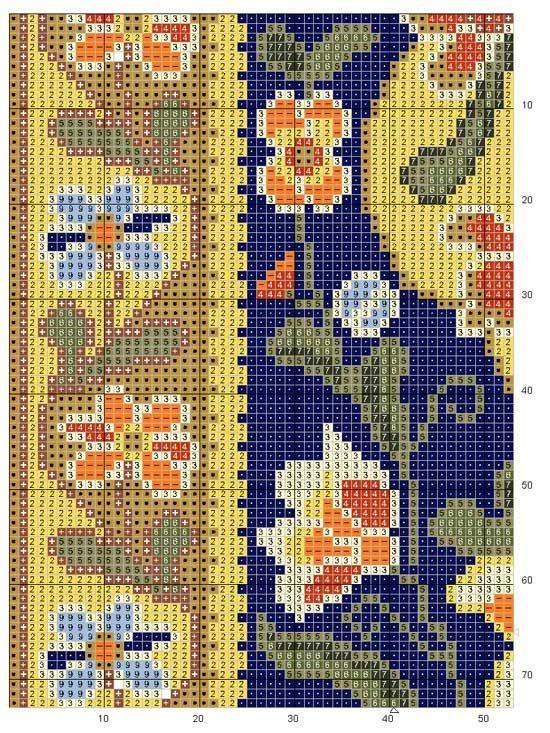 Artmaya - Atelier de artes em tapeçaria, tear e bordados