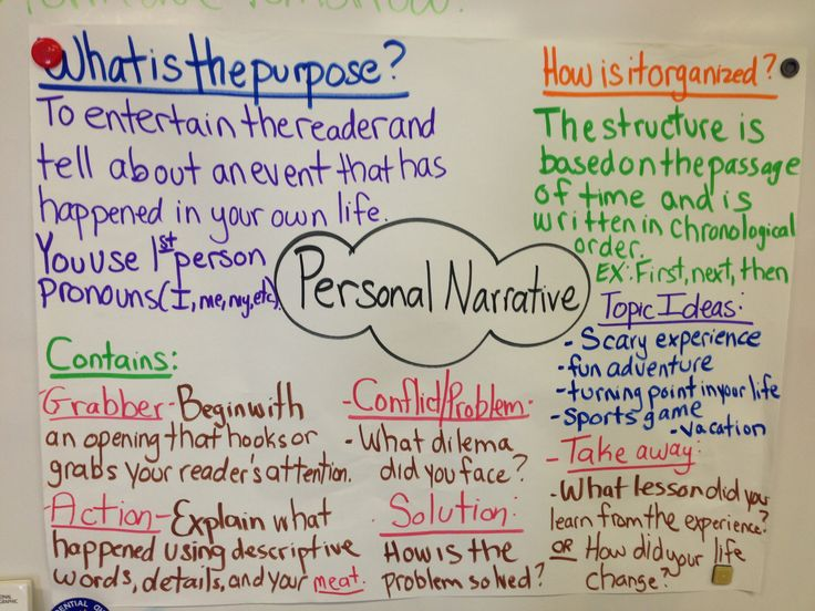 narrative essay for 6th grade Grade 6 prompts ws movies big (narrative) relate an experience write an essay expressing your opinion about this idea be sure to back up your opinion with.