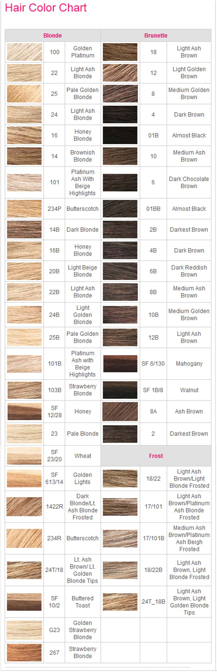 Hair color chart.......................................................................................................