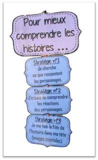 Teacher Charlotte: Stratégies de compréhension de lecture: un Mini-Lectorino pour les CE1!