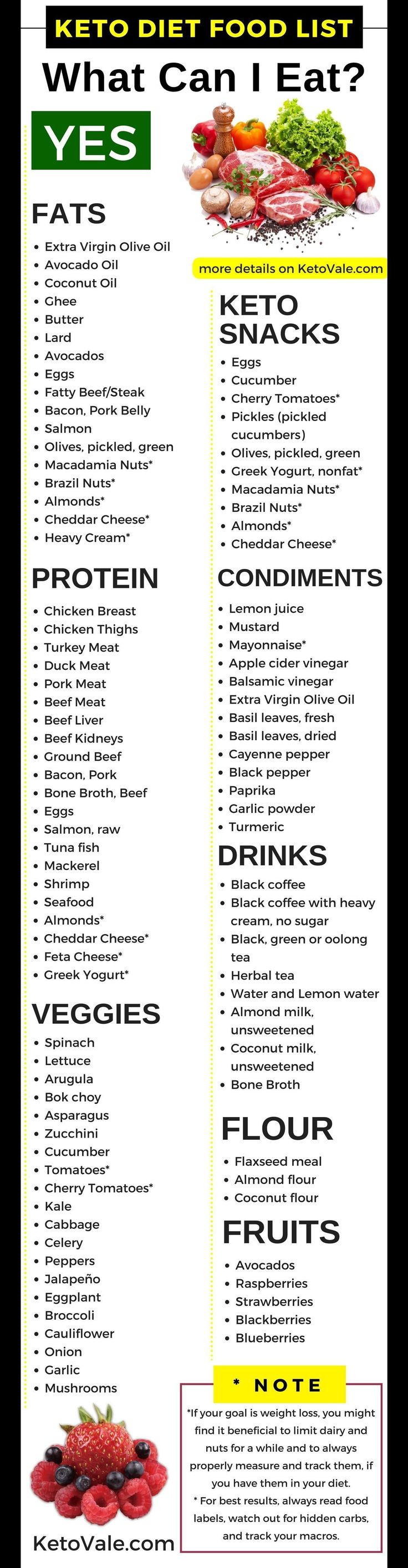Keto Grocery Shopping List - Complete Food List of what you can eat on ketogenic diet! #ketogenicdietfoodlist