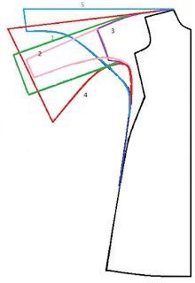 Sleeve shapes 40d6c6118844f1218fcde05acf2c6e9e.jpg 220×320 pixels