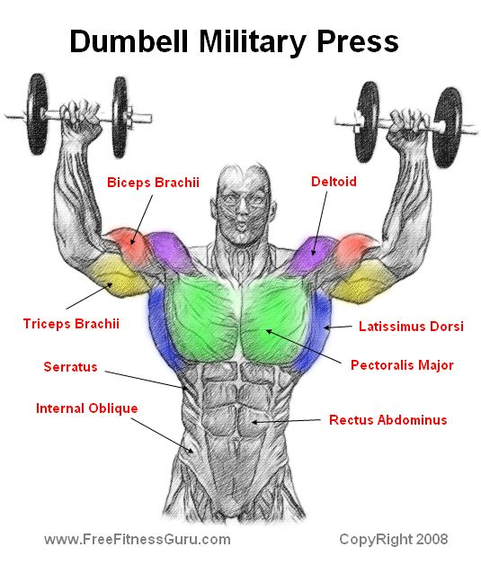 dumbell military press ( I LOVE THESE) ** i start off with 5 reps with 10 lb dumbells to warm up.  then go up by 5 lbs doing 4 sets of 8 reps.  I use up to 25 lb dumbells