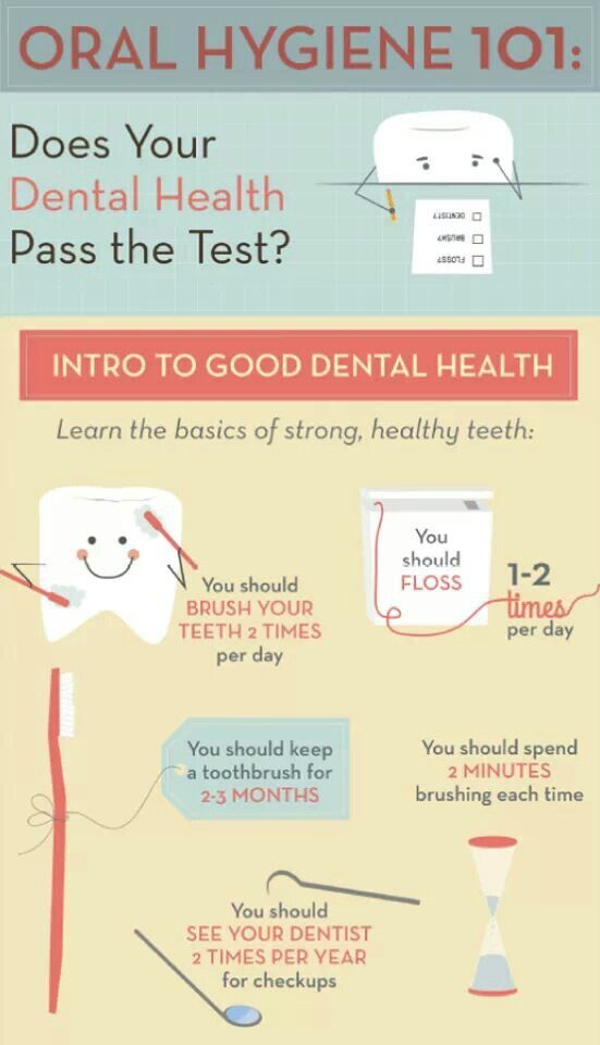 New information about YOUR Dental Health