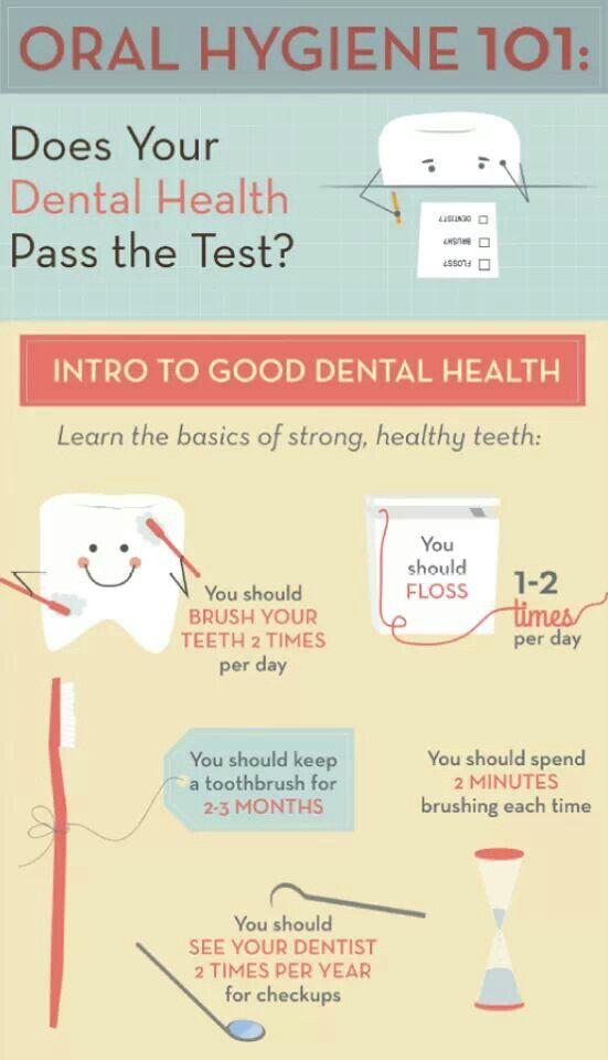 Dental health. Smile Savvy, dental internet marketing @ www.smilesavvy.com #SmileSavvyInc #dental-internet-marketing