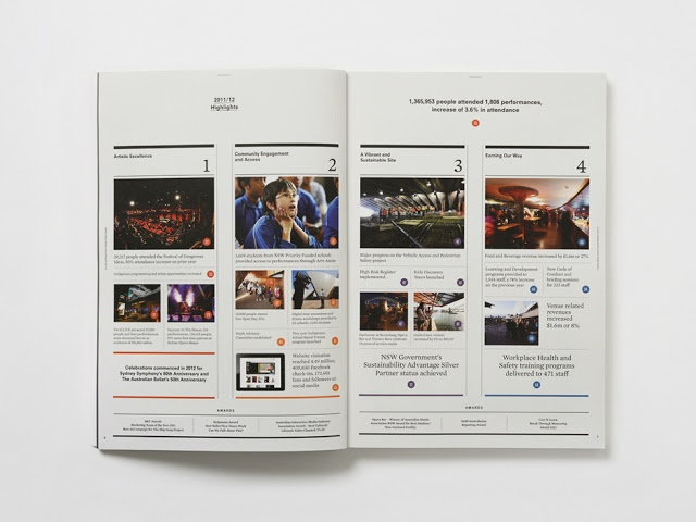 MagSpreads - Editorial Design and Magazine Layout Inspiration: Sydney Opera House Annual Report - Naughtyfish