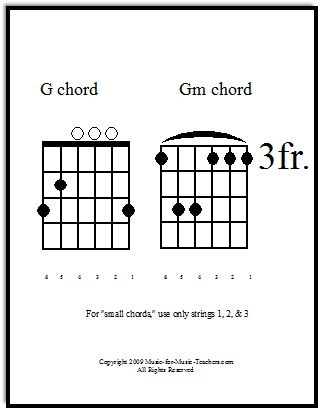 Piano piano chords gm : Piano : piano chords gm Piano Chords or Piano Chords Gm' Pianos