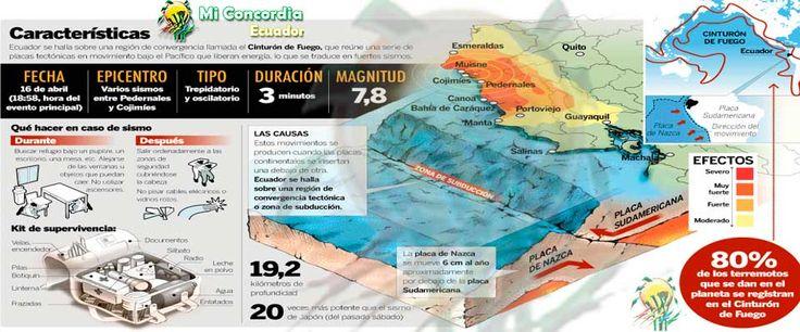 terremoto en ecuador 2016 - Buscar con Google