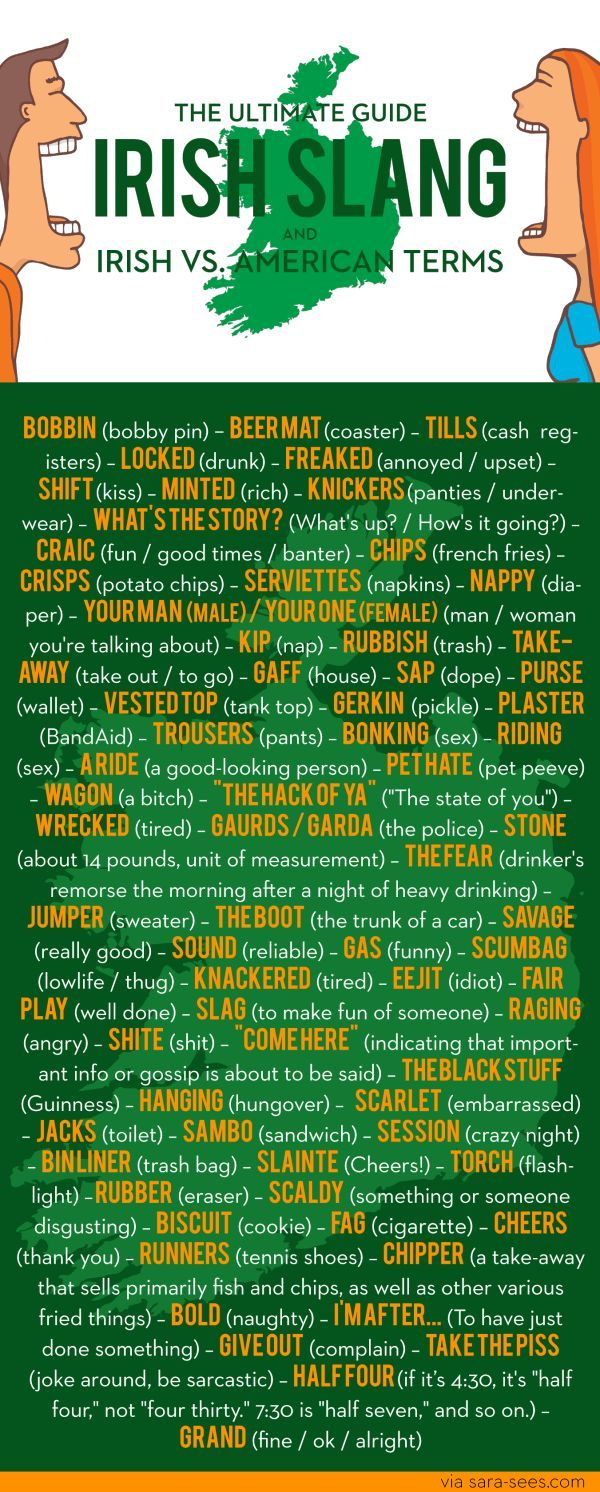 The Ultimate Guide to Irish Slang + Irish vs. American terms…
