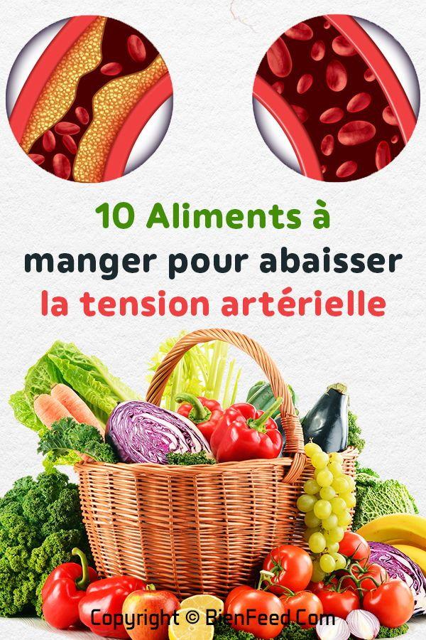 10 Aliments à manger pour abaisser la tension artérielle..