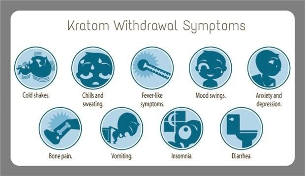withdrawal syptoms from kratom may vary if you have a kratom addiction