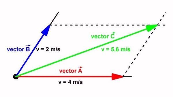 Grootheden in de natuurkunde. In dit artikel worden de zeven fundamentele grootheden van de natuurkunde besproken: lengte, massa, tijd, stroom, temperatuur, hoeveelheid materie en lichtsterkte.