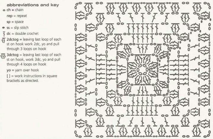11 best pastillas a crochet cuadradas images on Pinterest   Motivo ...