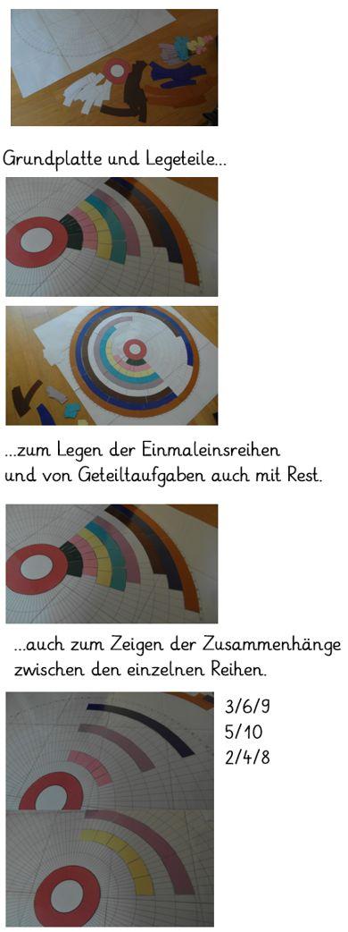 Legekreis zur Multiplikation