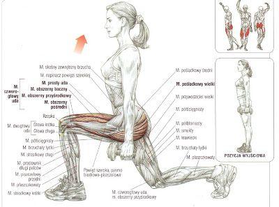 Tygryskowym okiem - ćwiczenia siłowe, domowe programy treningowe, zdrowy styl życia: Wykroki - obalamy mity, rozwiewamy wątpliwości