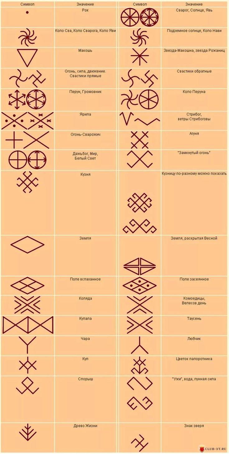 Символы и их значения картинки