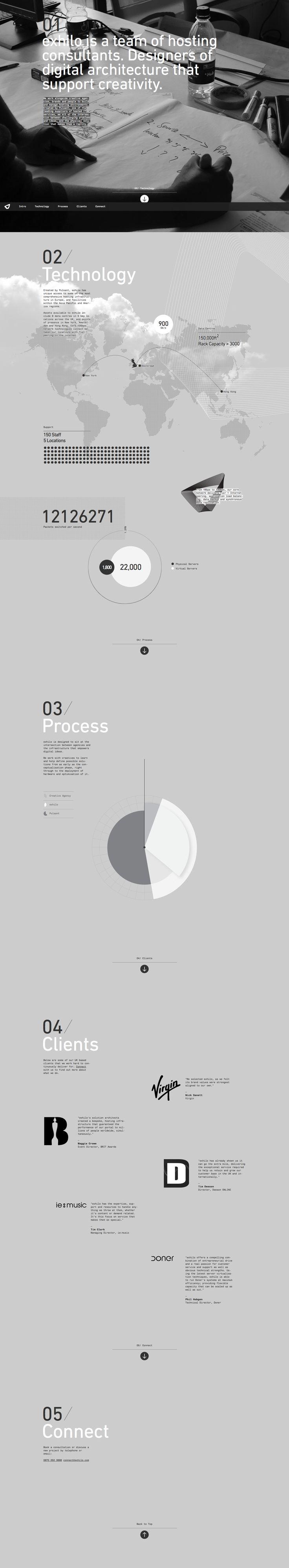 Unique & inspiring: Single Page | Design: UI/UX. Apps. Websites | Exhilo |