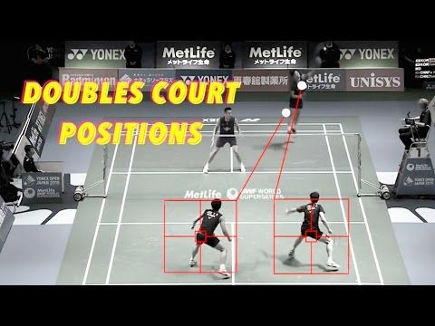 Lee Yong Dae-Yoo Yeon Seong position rotation analysis for doubles footwork | Badminton Videos and News