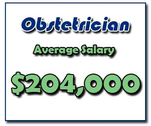 obstetrician salary . | college planning | pinterest, Human Body