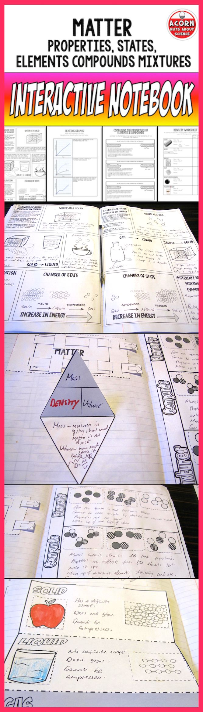 Science interactive notebook on matter, states of matter, properties of matter, elements compounds and mixtures.