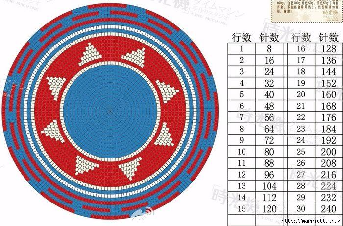 Схемы вязания зимней сумки - колумбийской мочилы (5) (700x462, 330Kb)