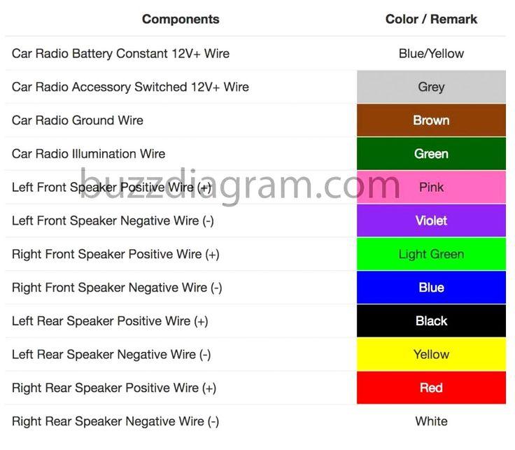 Awesome 2002 Toyota Sequoia Radio Wiring Diagram In 2020 Toyota 4runner 4runner Toyota