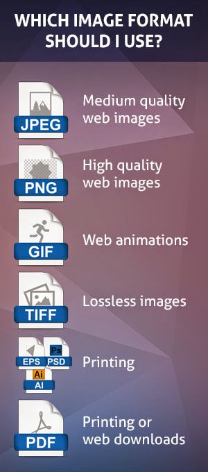 Learn which image format works best for various design situations. #graphicdesign #print #design #printing