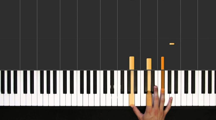 """""""Almost Is Never Enough"""" by Ariana Grande 