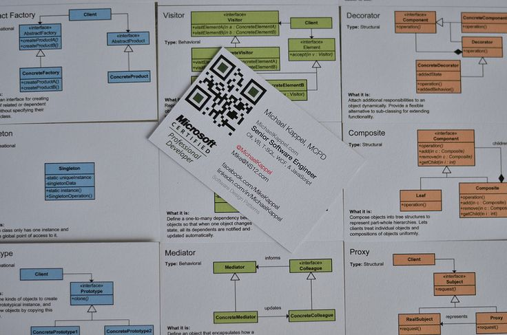 Microsoft Certified Professional Developer Software Engineer Business Cards with 23 GOF design patterns on the backs | Flickr - Michael Kappel