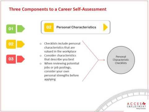 Webinar: Introduction to Career Self-Assessment   Career Self ...