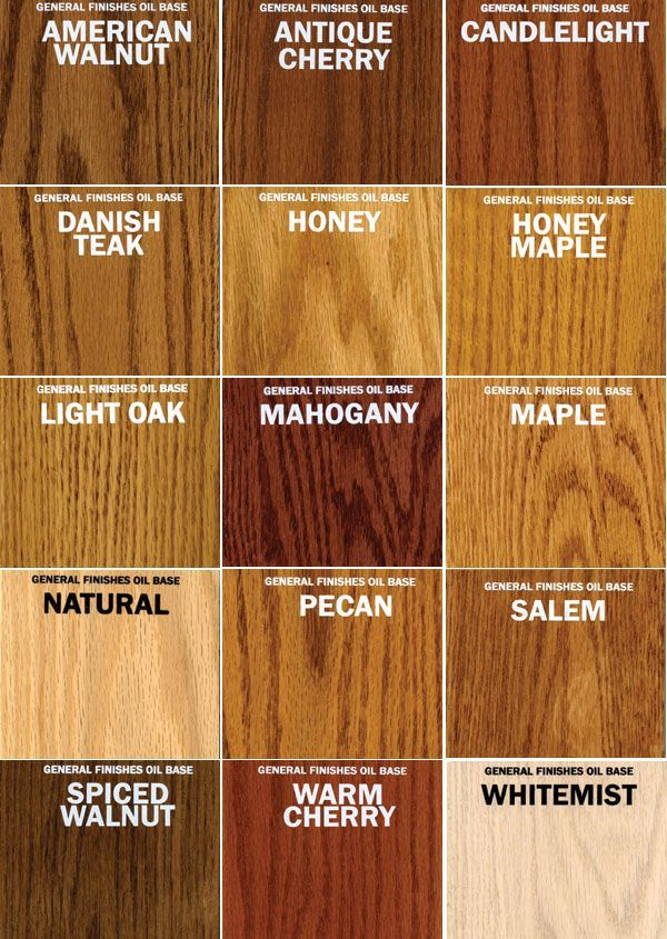 Wood Stain Types