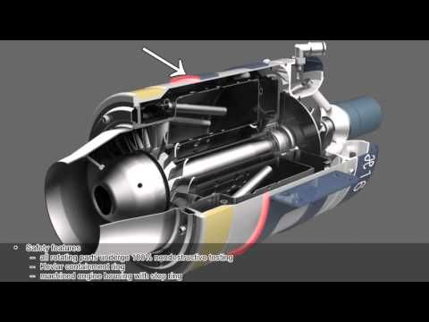 Hybl Turbines H16 Engine introduction - 3D animation - YouTube