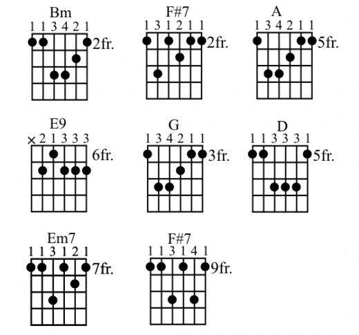 Rock Guitar Lessons • How To Play Hotel California