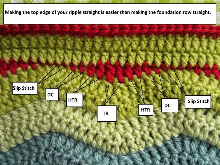 MES FAVORIS TRICOT-CROCHET: Tuto crochet : Une bordure droite pour un plaid au point vague