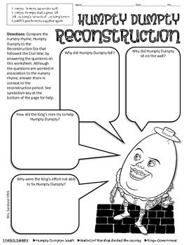 FREE ACTIVITY!!!! Using this handout students will make connections between the Humpty Dumpty nursery rhyme to the Reconstruction Era. Mrs. Sandoval; US History; Fun activities; Post Civil War; FREE