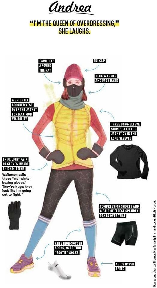 Dress for Winter Success: Cold-Weather Gear  http://www.runnersworld.com/running-apparel/dress-for-winter-success-cold-weather-gear