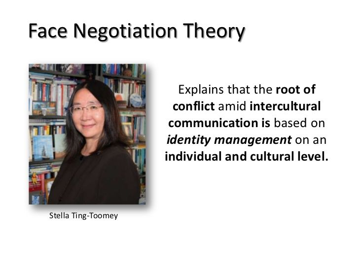 Face-Negotiation Theory