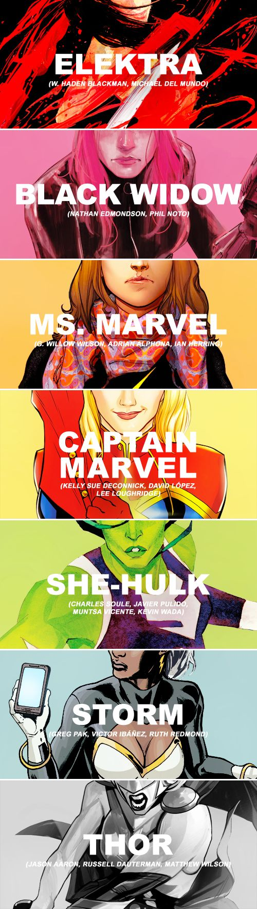 Marvel Now! (Ongoing) Solo Female Titles. Where's the Spider gals? We need more women in superhero movies a sap.