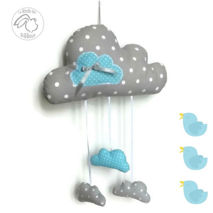 1000 id es sur le th me mobile nuages sur pinterest for Decoration murale gourmandise