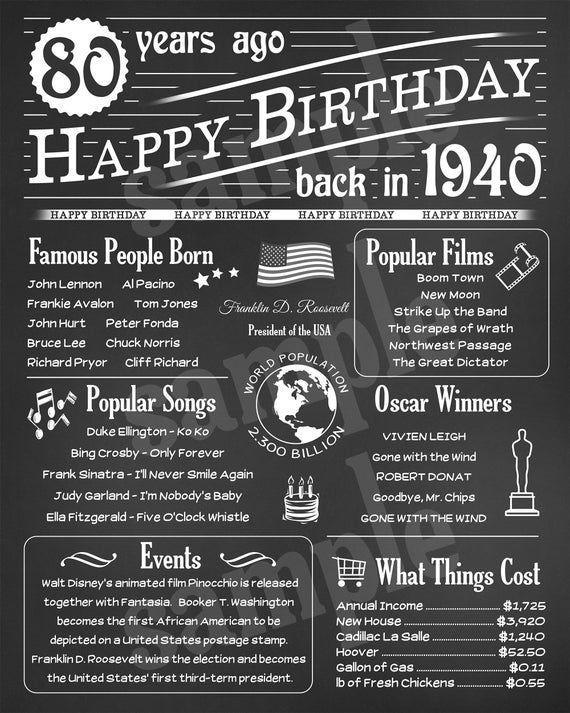 Back In 1940 Printable Poster Instant Digital Download