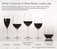 In case you hadn't already marked your calendar, Saturday, Feb. 18, is National Drink Wine Day. Before you get too carried away celebrating, there are a few facts you should know about how alcohol consumption (wine or anything else) really affects your health. The latest evidence suggests it may help your heart, but it might also raise your risk of cancer slightly.  What is clear is that drinking in moderation is absolutely key for wine to be at all healthful.