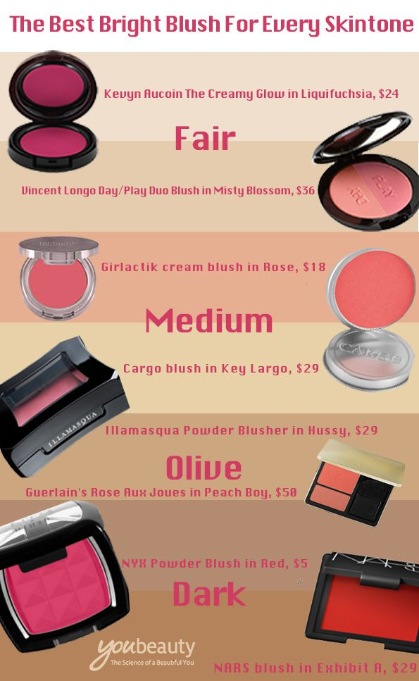 The Best Bright Blush For Your Skintone Fitness