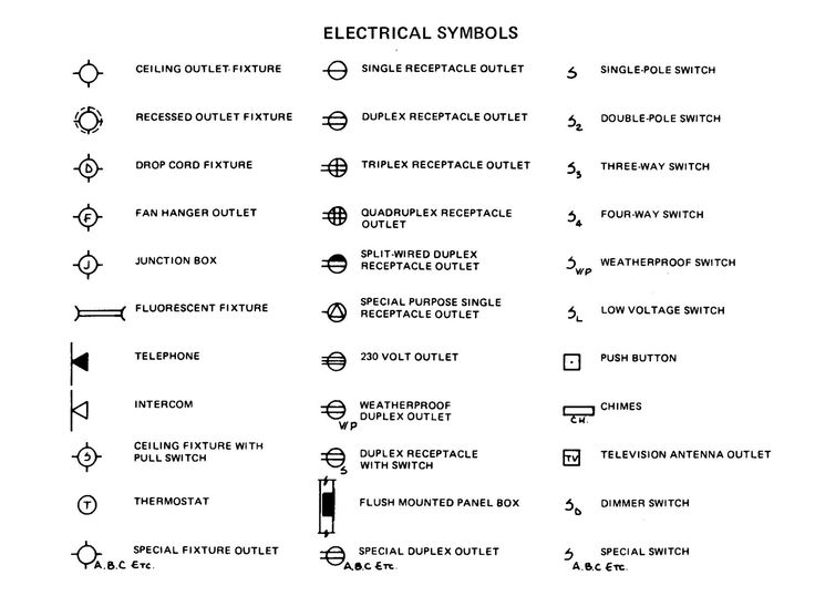 32 best images about symbols standards solutions on for What is the standard electrical service for residential