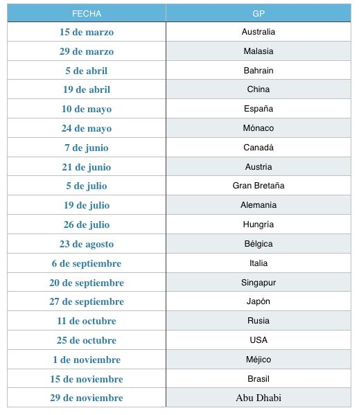 Aprobado el calendario OFICIAL del Campeonato de Fórmula 1 2015