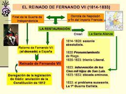 El reinado de Fernando VII empieza tras terminar la guerra de la Independencia. Esto supuso la vuelta al absolutismo con la suspensión de todos los derechos y libertades de los ciudadanos.