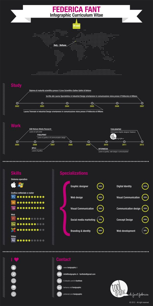 Federica Fant Infographic Curriculum Vitae by Federica Fant, via Behance