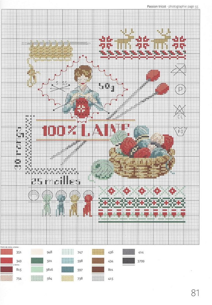1000 images about cross stitch patterns on pinterest cross stitch samplers free charts and - Veronique enginger grille gratuite ...