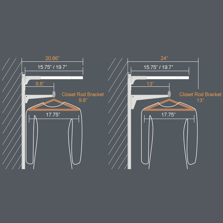 Image Result For CLOSET HANGING HEIGHTS